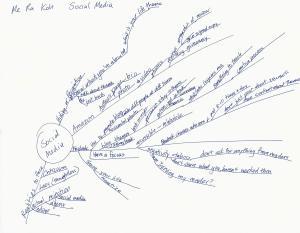 7-18-15 social media notes